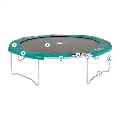 Composition of a leisure trampoline