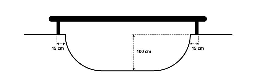 1 - Pieds posés sur le sol